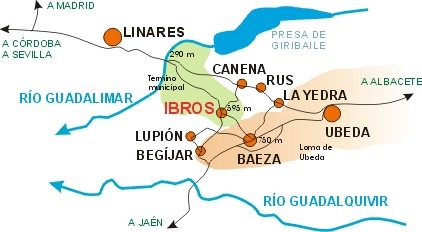Ibros, Jaén, Guardia Civil