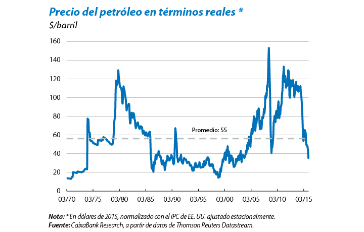 petroleo_blog_2