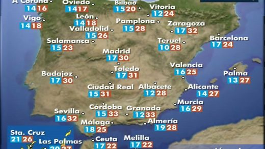 temperaturas, estables, España, Aemet,